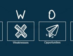 Phân tích SWOT: điểm mạnh, điểm yếu, cơ hội và thách thức