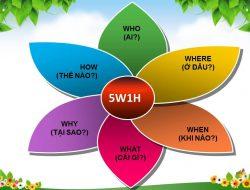 Phương pháp tư duy 5W1H