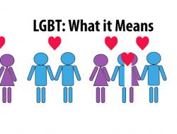 Cuộc thi Phát triển bộ tài liệu thông tin, giáo dục và truyền thông (IEC) về LGBT