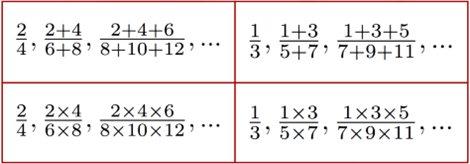 A=2x4x6x8x10+40