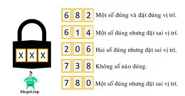 Tìm 3 con số để mở khóa