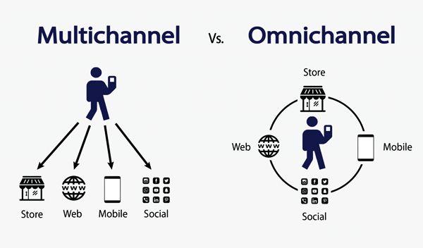 Multichannel và Omnichannel