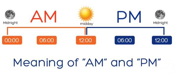 Nghĩa của từ AM và PM